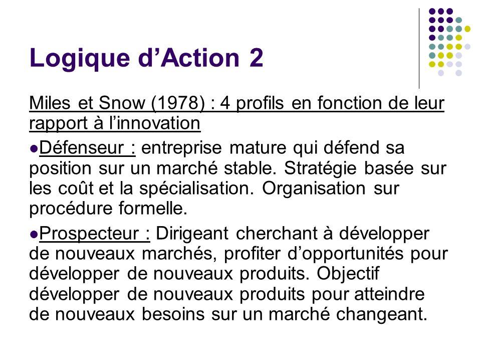 Logique d'Action 2 Miles et Snow (1978) : 4 profils en fonction de leur rapport à l'innovation.