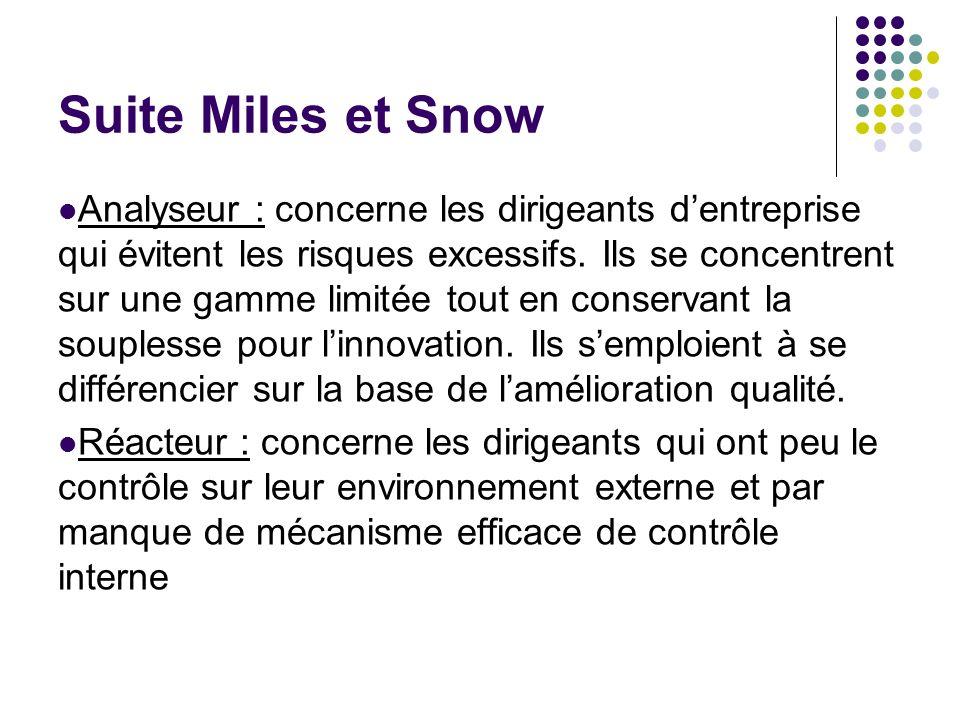 Suite Miles et Snow