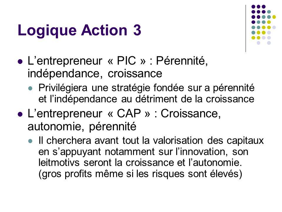 Logique Action 3 L'entrepreneur « PIC » : Pérennité, indépendance, croissance.