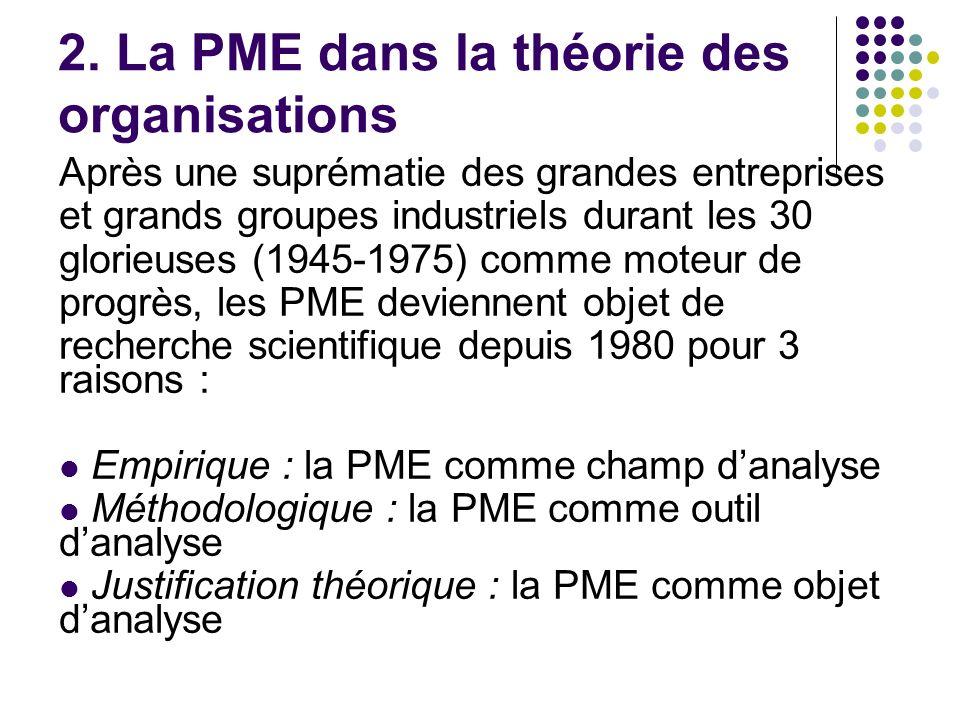 2. La PME dans la théorie des organisations