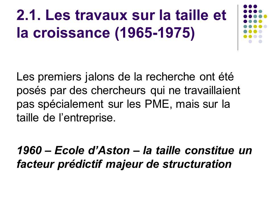 2.1. Les travaux sur la taille et la croissance (1965-1975)