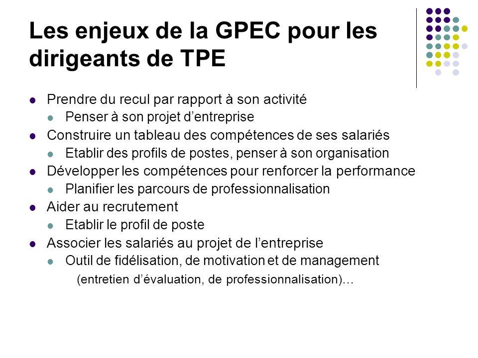 Les enjeux de la GPEC pour les dirigeants de TPE