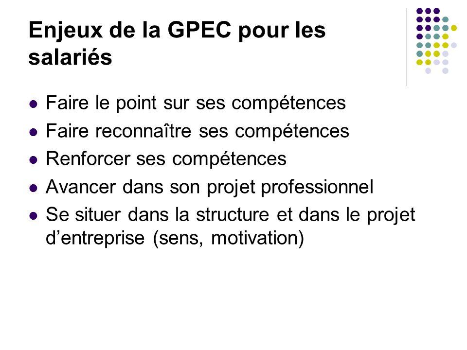 Enjeux de la GPEC pour les salariés