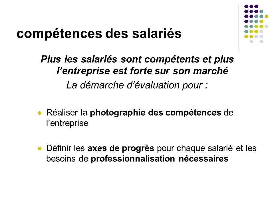 compétences des salariés