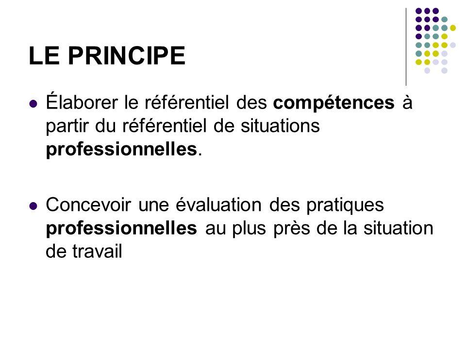 LE PRINCIPE Élaborer le référentiel des compétences à partir du référentiel de situations professionnelles.
