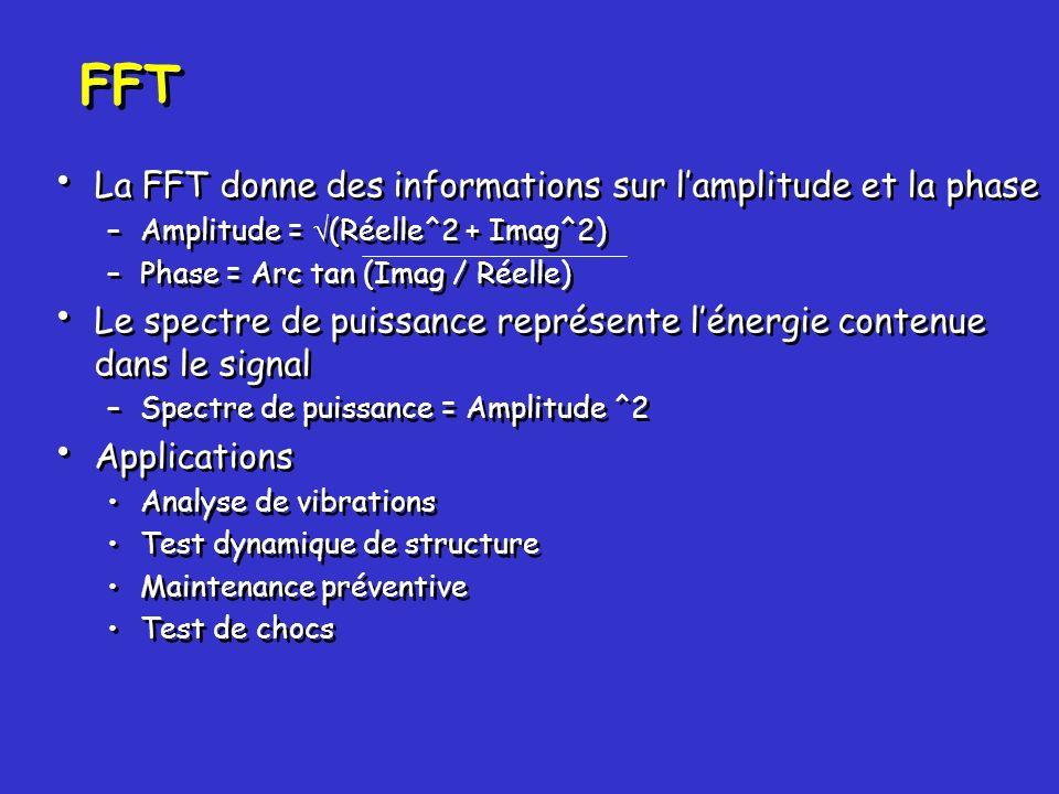 FFT La FFT donne des informations sur l'amplitude et la phase