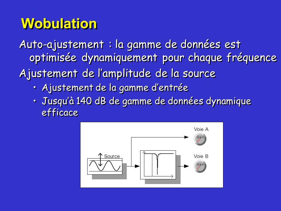 WobulationAuto-ajustement : la gamme de données est optimisée dynamiquement pour chaque fréquence. Ajustement de l'amplitude de la source.