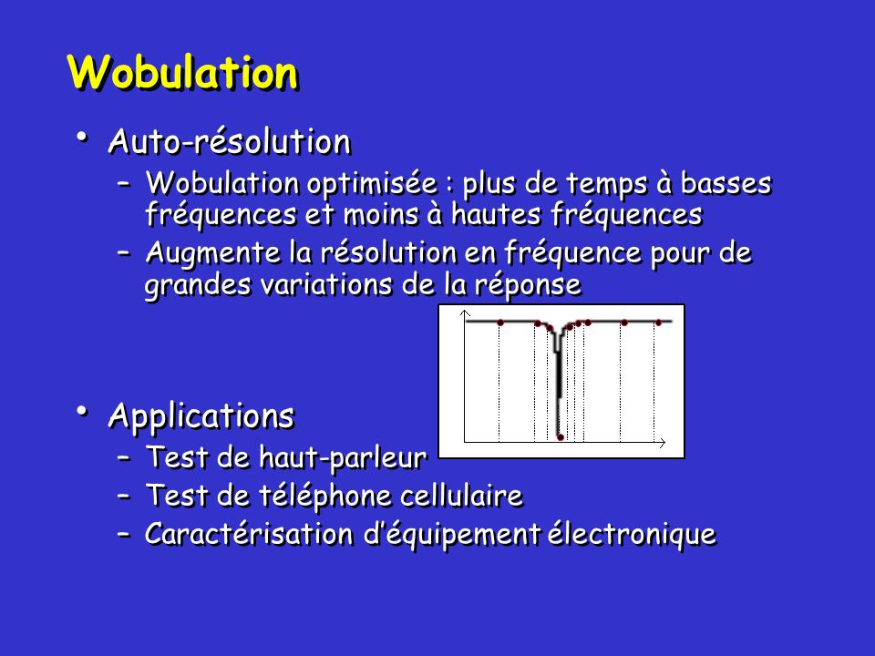 Wobulation Auto-résolution Applications
