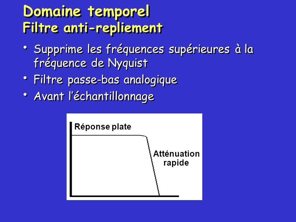 Domaine temporel Filtre anti-repliement