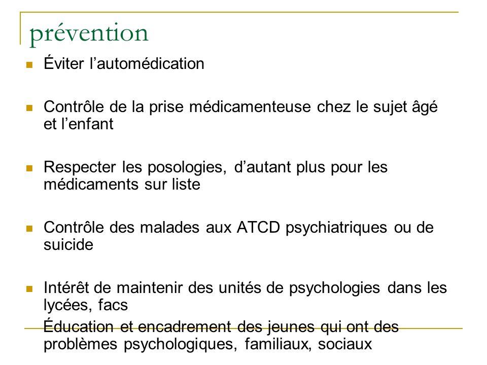 prévention Éviter l'automédication