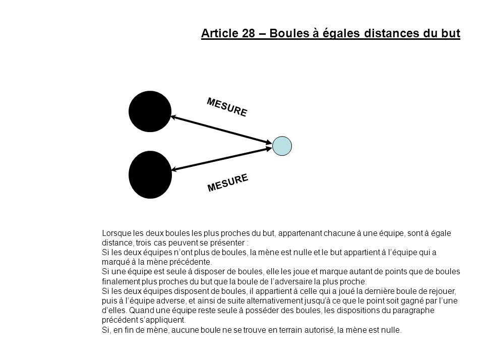 Article 28 – Boules à égales distances du but