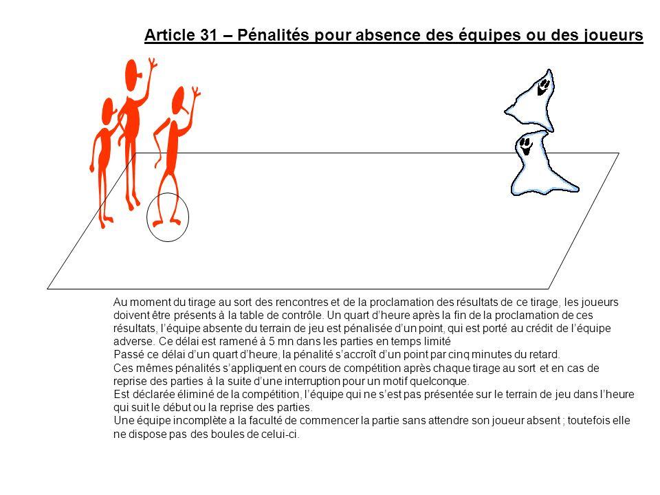 Article 31 – Pénalités pour absence des équipes ou des joueurs