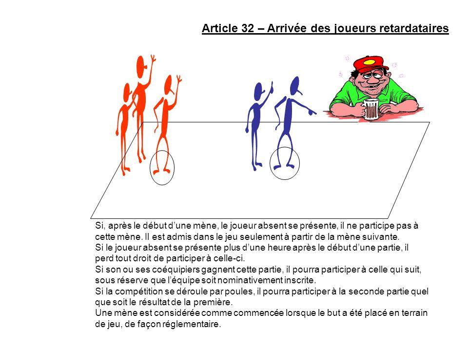 Article 32 – Arrivée des joueurs retardataires