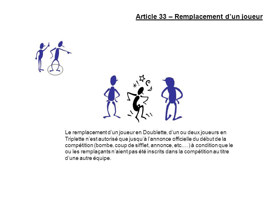 Article 33 – Remplacement d'un joueur