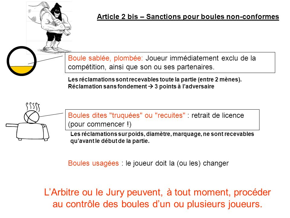 Article 2 bis – Sanctions pour boules non-conformes