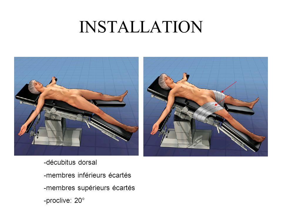 INSTALLATION -décubitus dorsal -membres inférieurs écartés