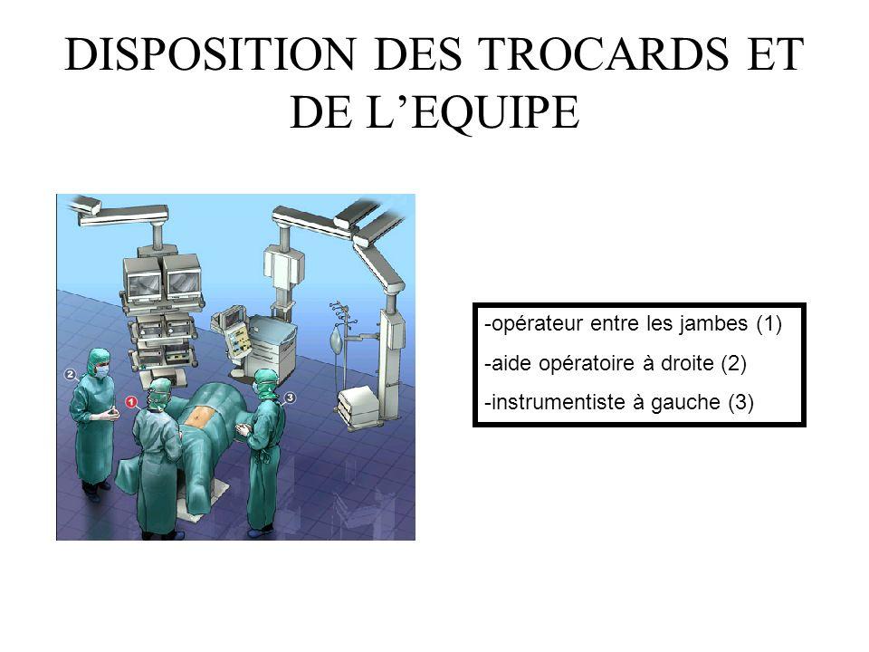 DISPOSITION DES TROCARDS ET DE L'EQUIPE