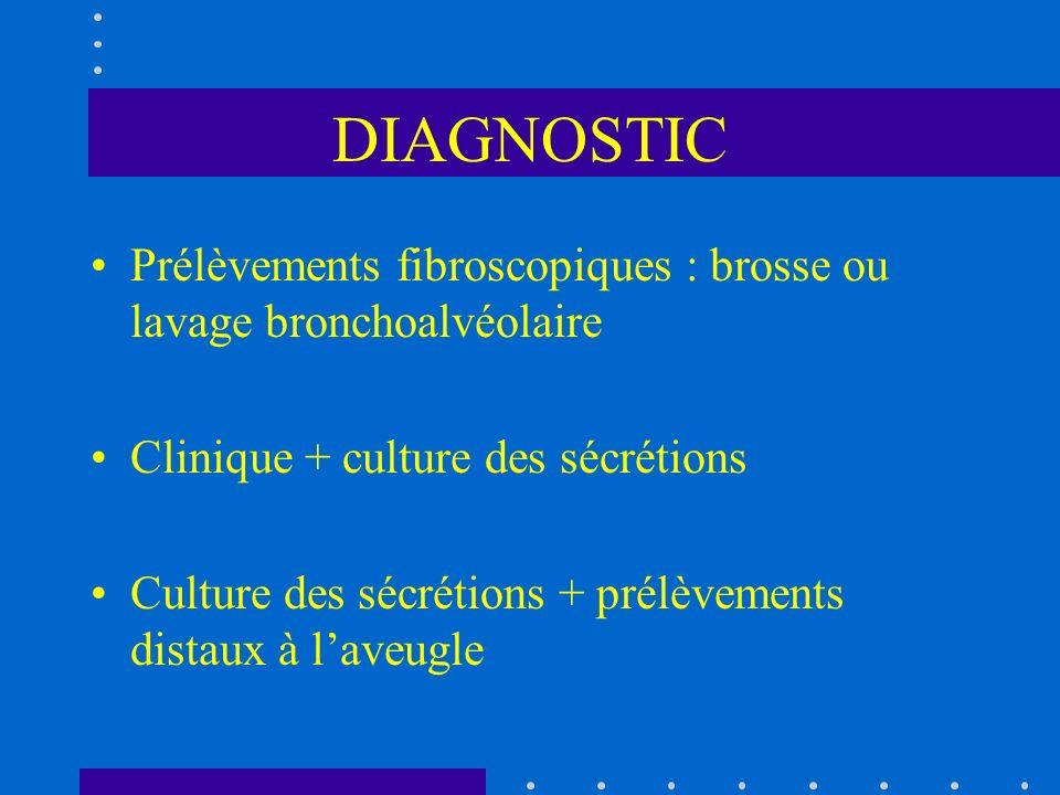 DIAGNOSTIC Prélèvements fibroscopiques : brosse ou lavage bronchoalvéolaire. Clinique + culture des sécrétions.