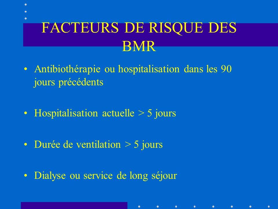 FACTEURS DE RISQUE DES BMR