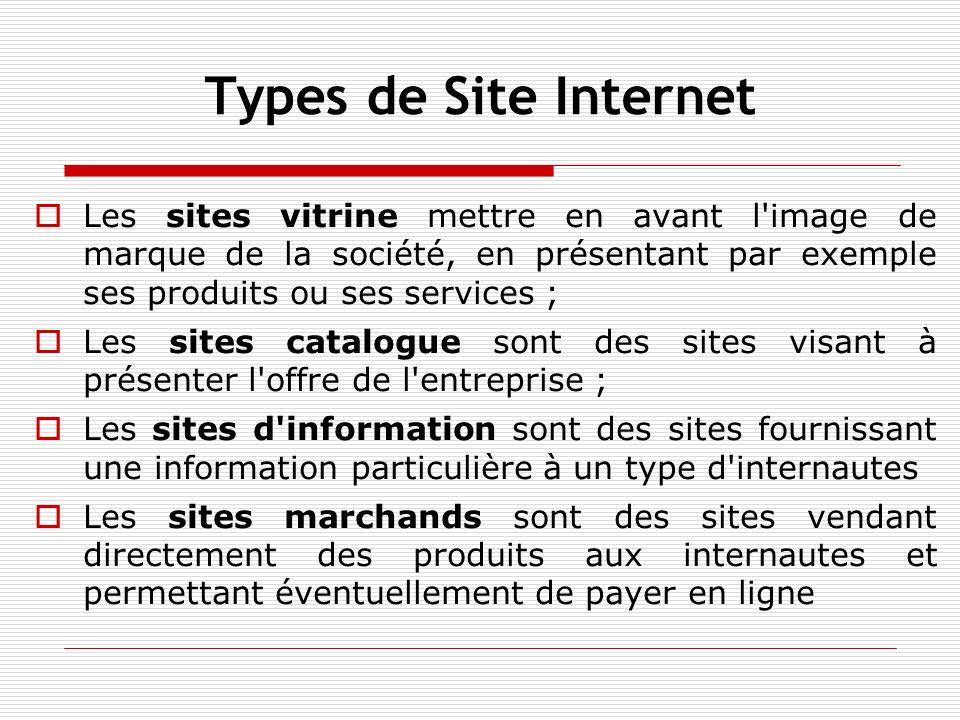 Types de Site InternetLes sites vitrine mettre en avant l image de marque de la société, en présentant par exemple ses produits ou ses services ;