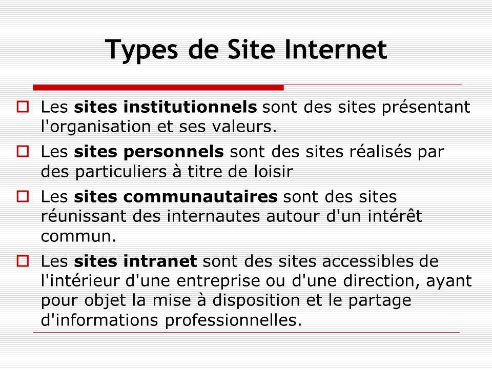 Types de Site InternetLes sites institutionnels sont des sites présentant l organisation et ses valeurs.