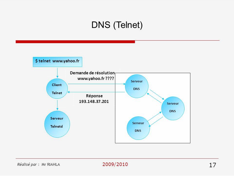 DNS (Telnet) $ telnet www.yahoo.fr Demande de résolution