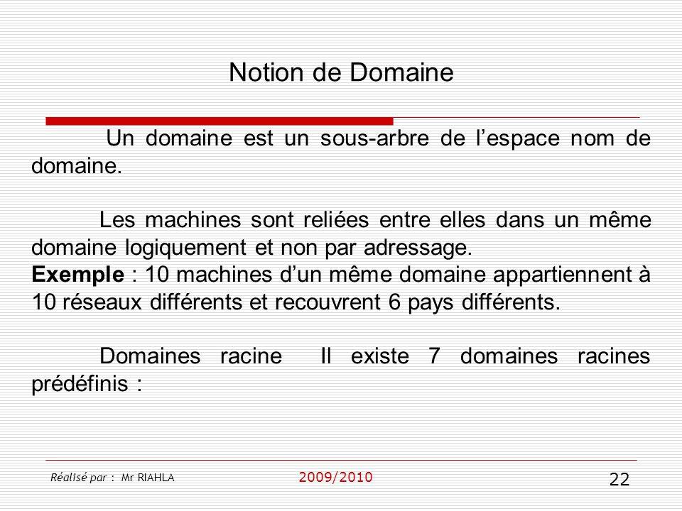 Notion de Domaine Un domaine est un sous-arbre de l'espace nom de domaine.