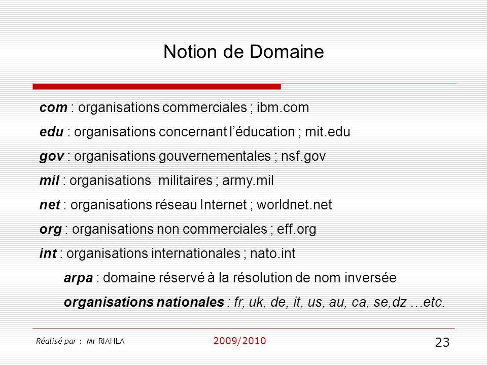 Notion de Domaine com : organisations commerciales ; ibm.com