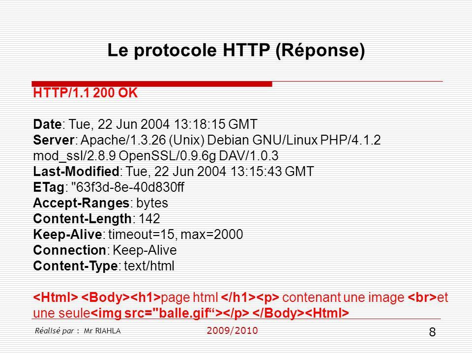 Le protocole HTTP (Réponse)