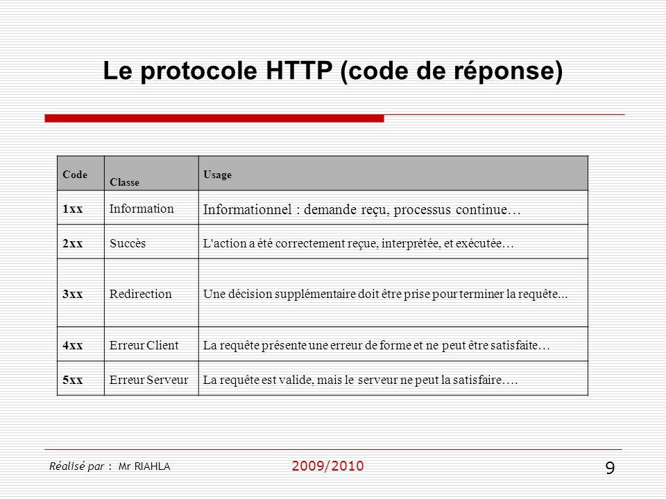 Le protocole HTTP (code de réponse)