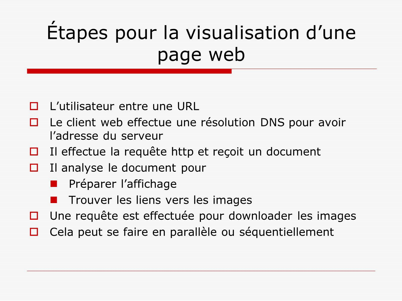 Étapes pour la visualisation d'une page web