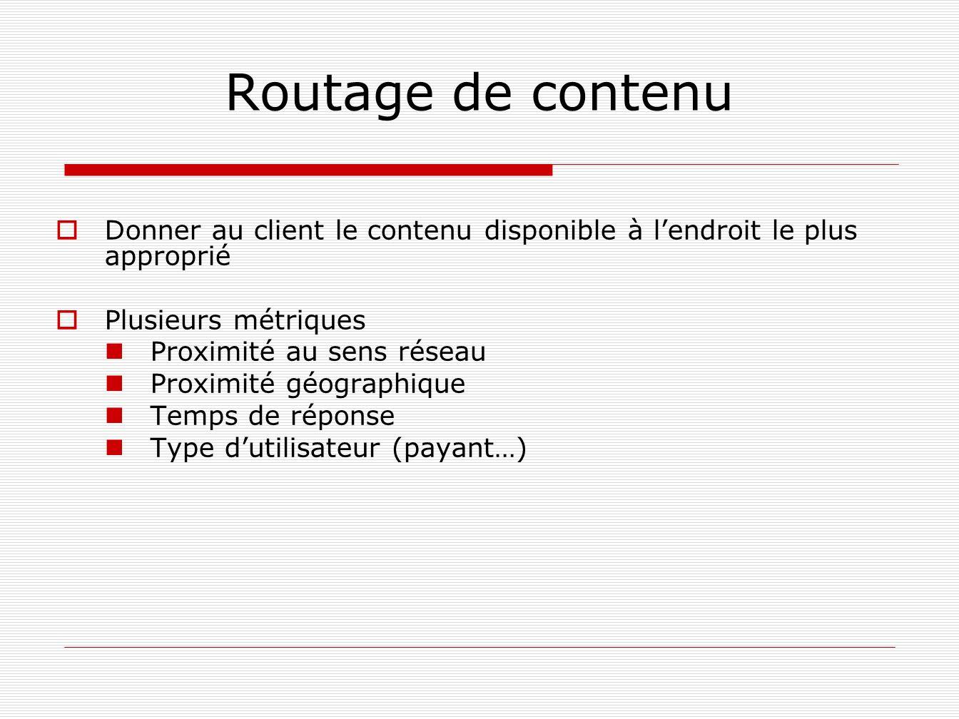 Routage de contenu Donner au client le contenu disponible à l'endroit le plus approprié. Plusieurs métriques.