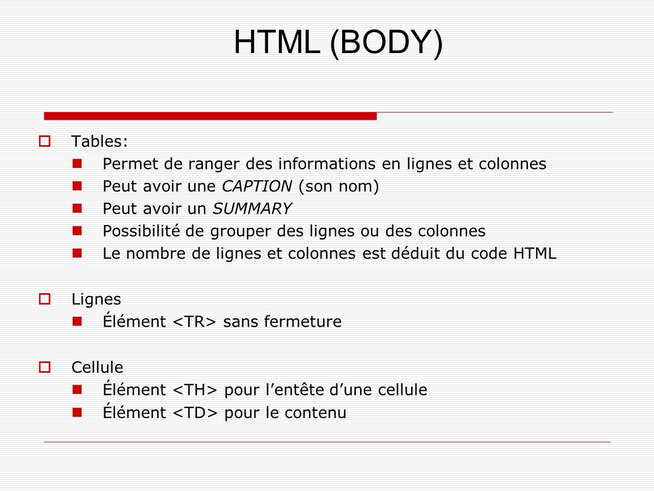 HTML (BODY) Tables: Permet de ranger des informations en lignes et colonnes. Peut avoir une CAPTION (son nom)