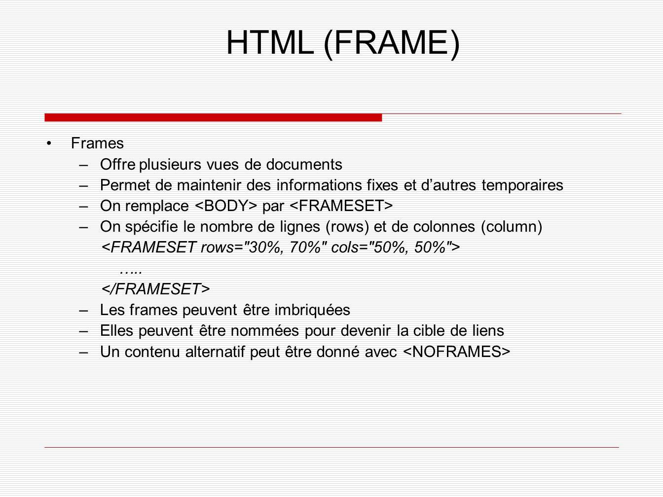 HTML (FRAME) Frames Offre plusieurs vues de documents