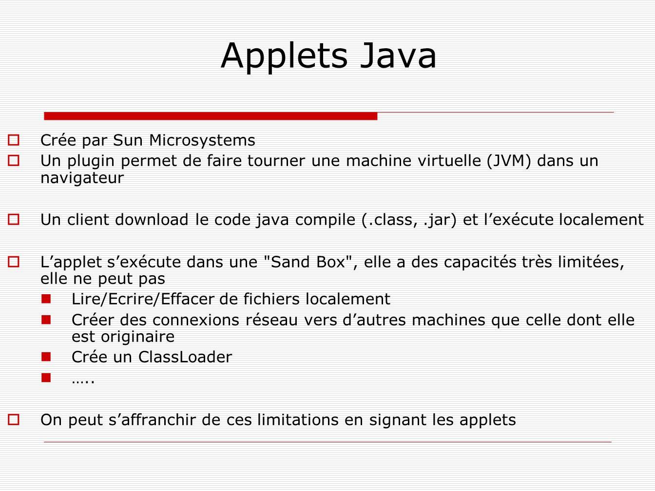 Applets Java Crée par Sun Microsystems