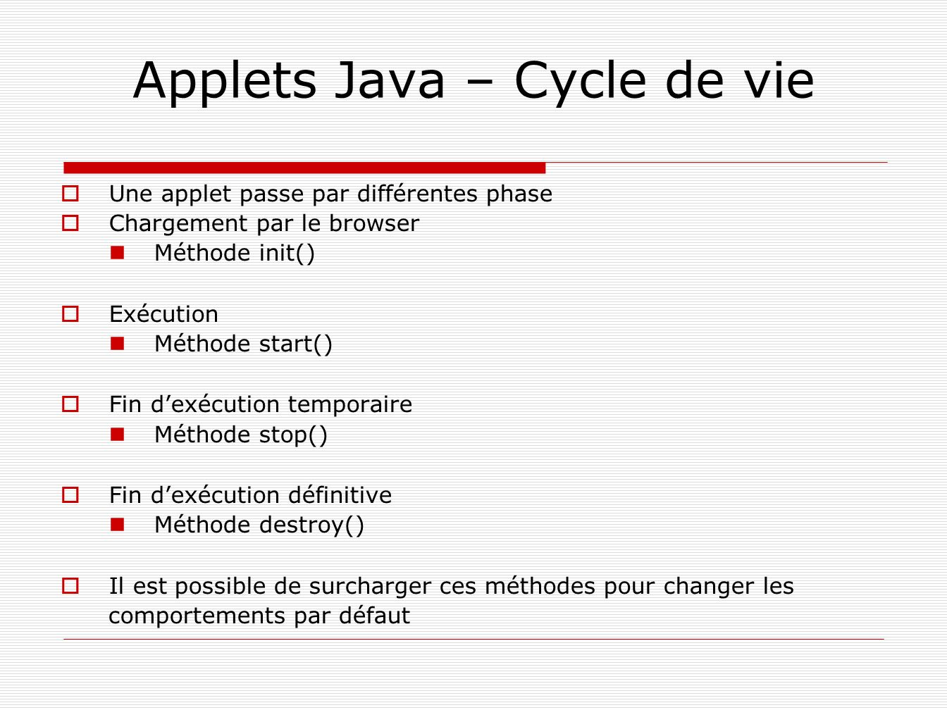 Applets Java – Cycle de vie