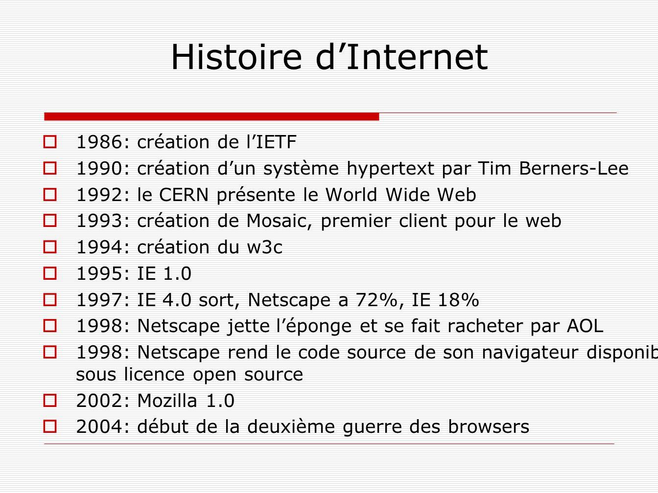 Histoire d'Internet 1986: création de l'IETF