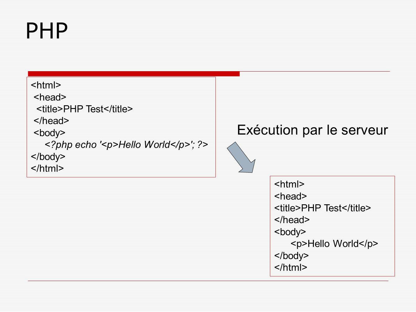 PHP Exécution par le serveur
