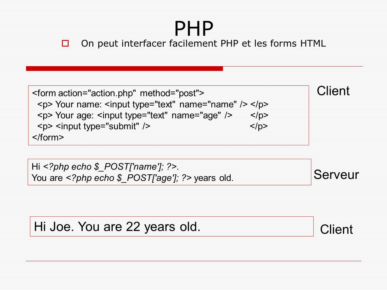 On peut interfacer facilement PHP et les forms HTML