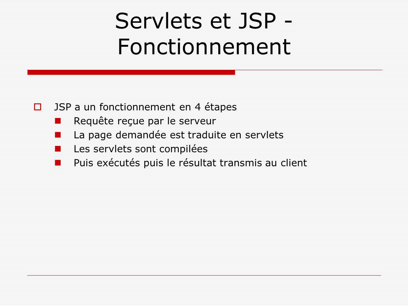 Servlets et JSP - Fonctionnement