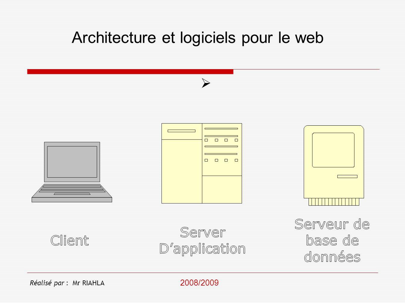 Architecture et logiciels pour le web