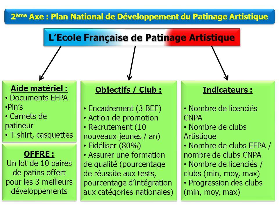 L'Ecole Française de Patinage Artistique