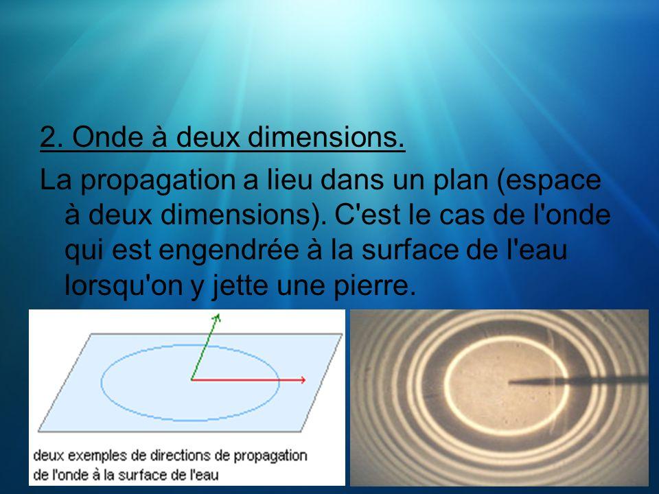 2. Onde à deux dimensions.