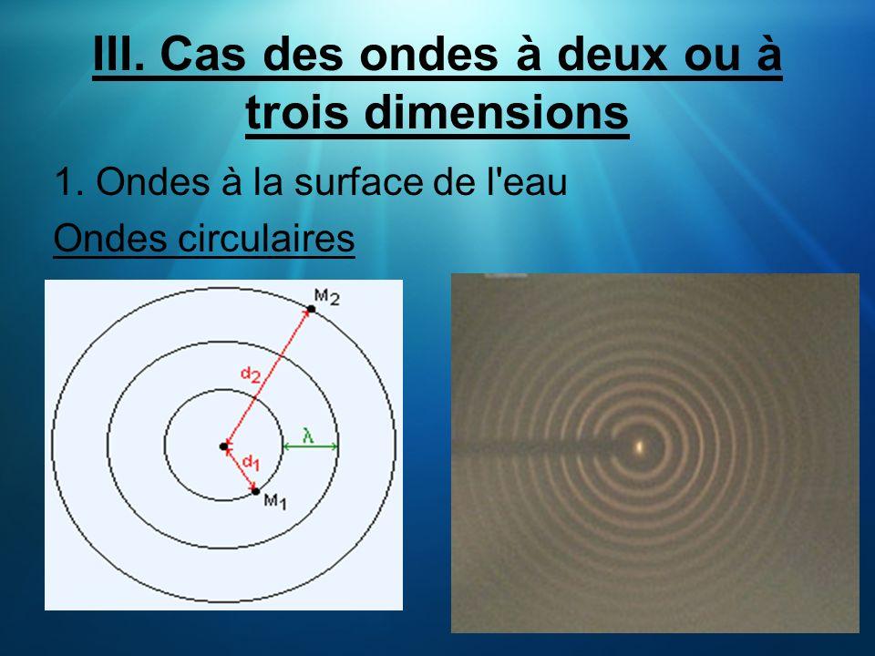 III. Cas des ondes à deux ou à trois dimensions