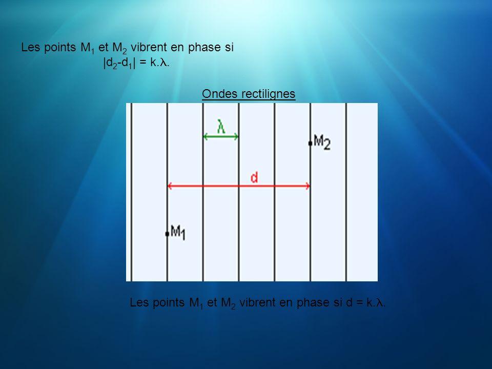 Les points M1 et M2 vibrent en phase si |d2-d1| = k.l.