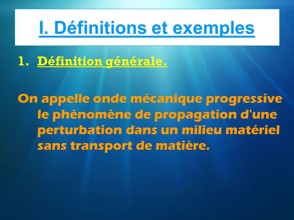 I. Définitions et exemples