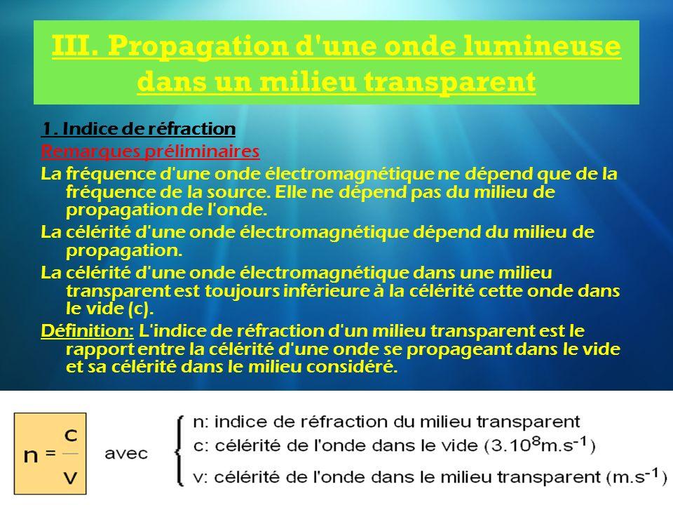 III. Propagation d une onde lumineuse dans un milieu transparent