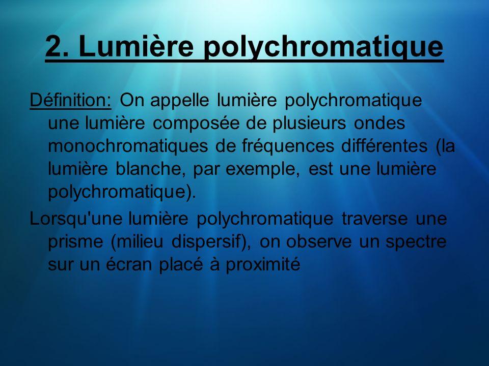 2. Lumière polychromatique