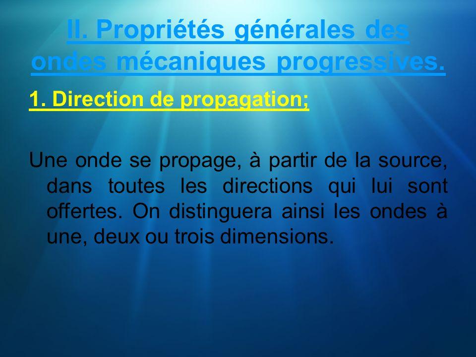 II. Propriétés générales des ondes mécaniques progressives.