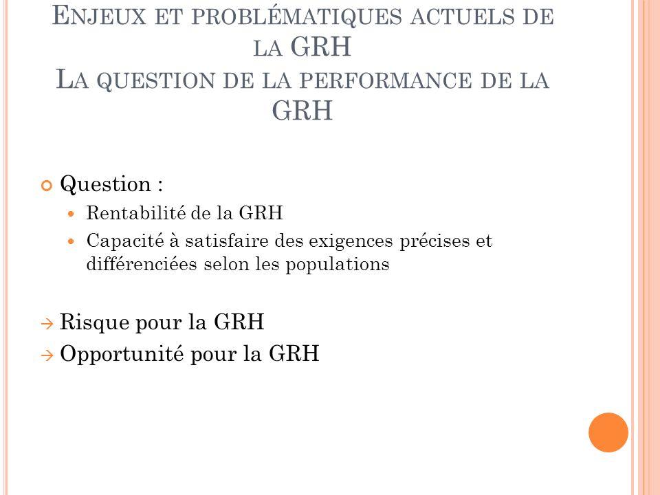 Enjeux et problématiques actuels de la GRH La question de la performance de la GRH